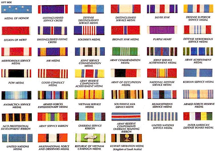 Army Ribbons