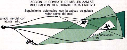 Combate contra objetivos múltiples usando el R-77 Adder