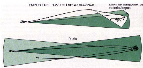 Empleo del misil aire-aire ALAMO C, tambien conocido como R-27 RE