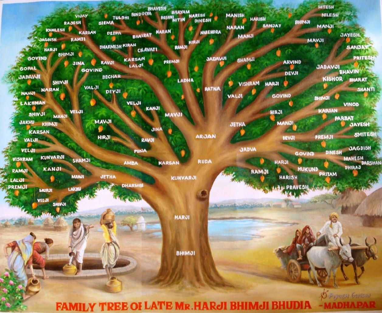 It's just a photo of Amazing Photos Family Tree