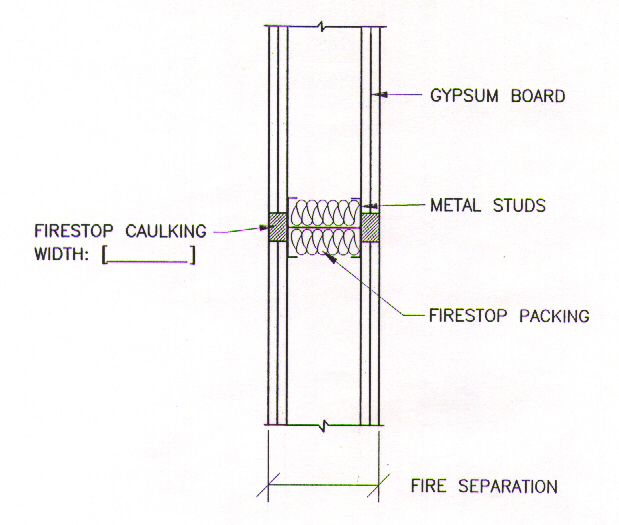 Drywall control joint