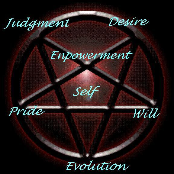 The Temple Of Lilith And Lucifer Rituals Page
