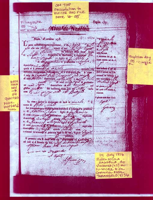 Do Your Own Free Italian Genealogy Research - Italian