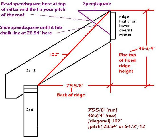 Fixed Height Ridge Pitch And Rafter Calculator